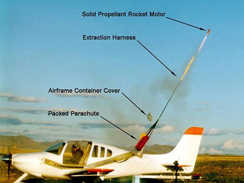 シーラス機に標準装備されている緊急用パラシュート