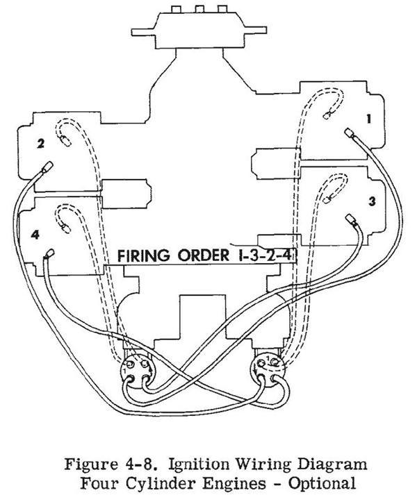 ライカミングエンジンの4シリンダー